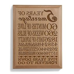 Kate Posh - 5th Anniversary Engraved Natural Wood Plaque, 5t